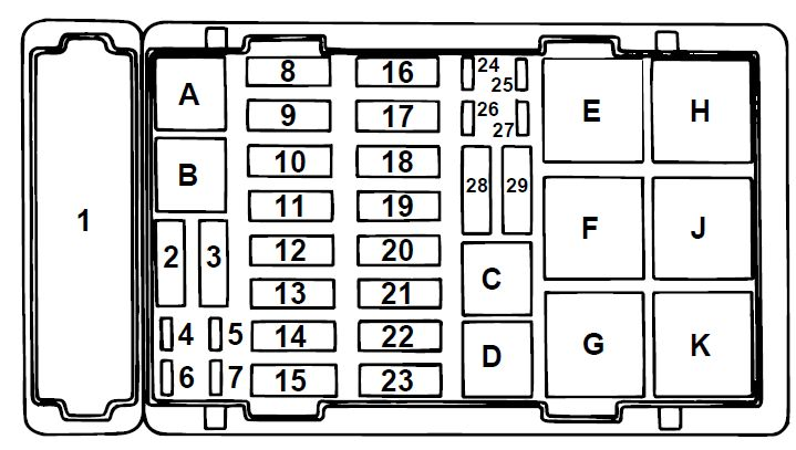 Ford E Series E 150 E150 E 150 1997 Fuse Box Diagram on power distribution panel wiring