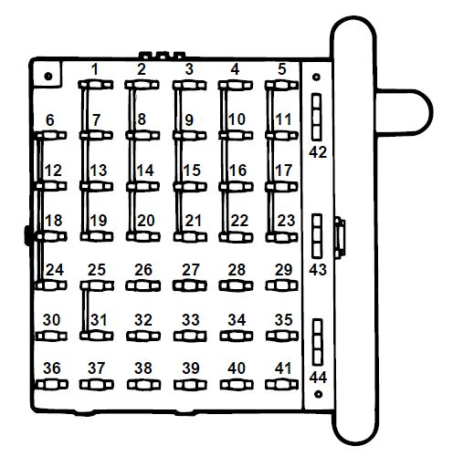 Ford E-Series E-350 E350 (1997) – fuse box diagram - Auto Genius