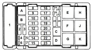 Ford E-Series E-350 E350 (1997) - fuse box diagram - Auto ...