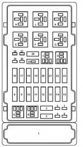 ford e series e 150 e150 e 150 (1998 2001) fuse box diagram 1998 E150 Fuse Panel Wiring Diagram ford e series e 150 fuse box power distribution box 1998 Ford E150 Fuse Diagram