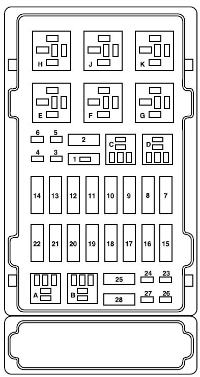Ford e series e150 e150 fuse box power distribution box 2004 ford e series e 150 (2007) fuse box diagram auto genius ford sierra fuse box layout at aneh.co