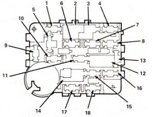 Lincoln Mark Vii 1988 1992 Fuse Box Diagram