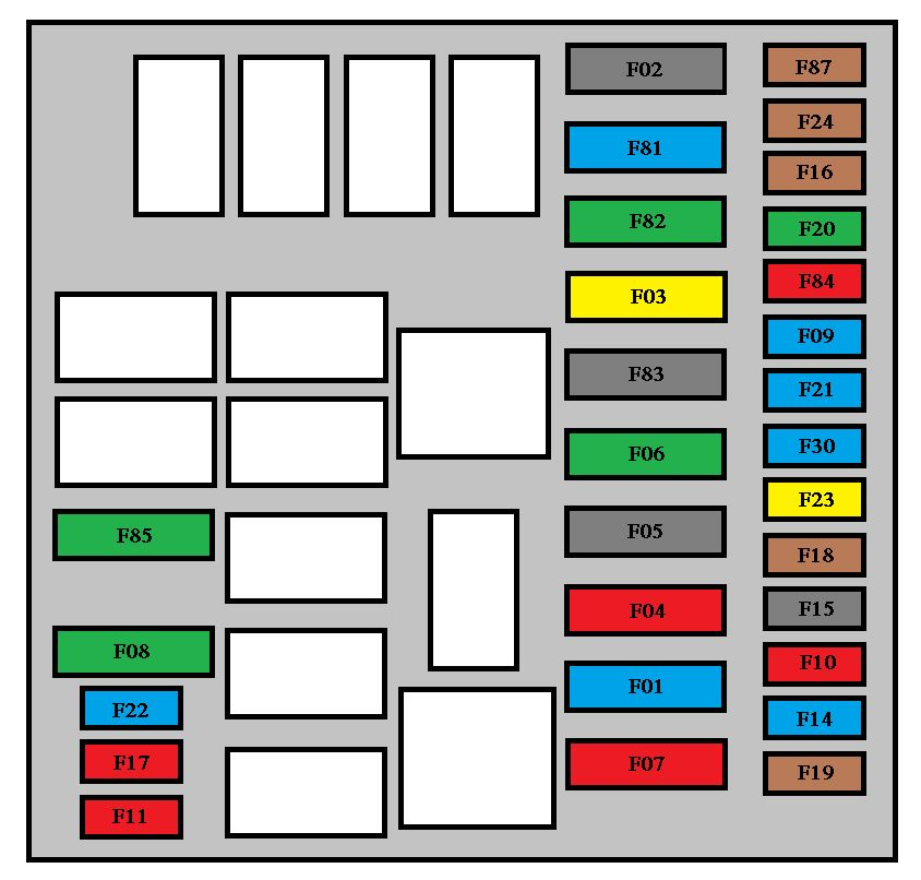 Peugeot bipper fuse box engine compartment peugeot bipper (2007 2008) fuse box diagram auto genius skoda octavia 2008 fuse box layout at edmiracle.co