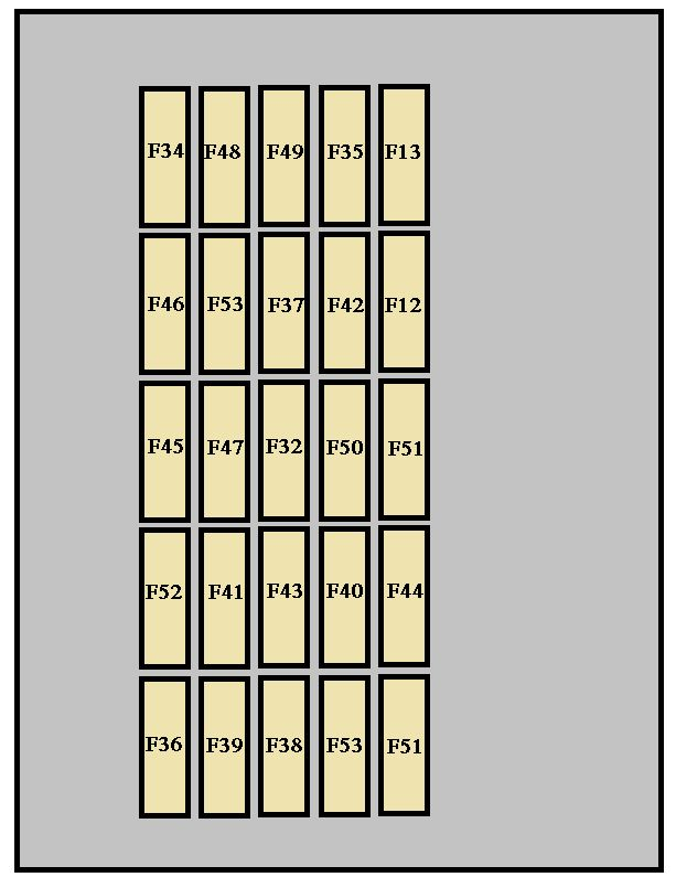 peugeot boxer benne - fuse box diagram - auto genius peugeot boxer fuse diagram #1