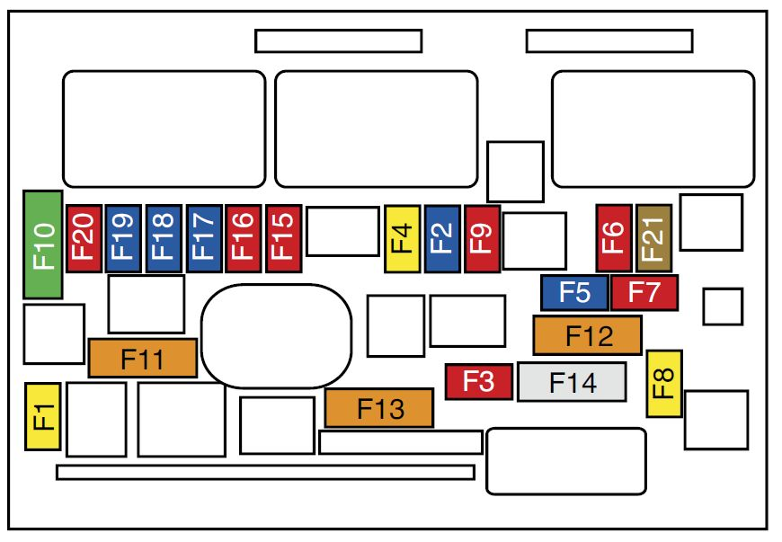 Peugeot rcz fuse box engine compartment peugeot 206 fuse box scheme wiring diagram simonand peugeot 206 fuse box diagram at mifinder.co