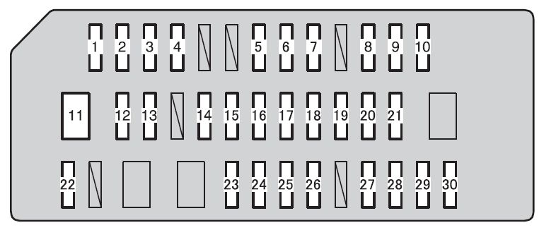 Toyota 4runner Fifth Generation 2010 fuse box instrument panel toyota 4runner fifth generation (n280) (2010 2012) fuse box 2011 toyota 4runner fuse box diagram at gsmx.co