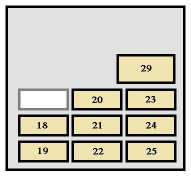 Toyota 4runner Third Generation (n180) (1996 1997) Fuse Box - Wiring Diagram