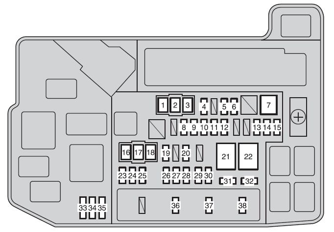 Toyota Auris Hybrid mk1 (2011 - 2012) - fuse box diagram ...