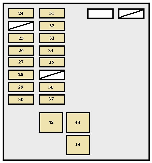 toyota avalon  1998  - fuse box diagram