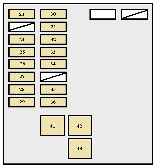 toyota avalon  1997  - fuse box diagram