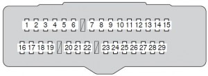 Toyota Avalon Third Generation - fuse box - instrument panel