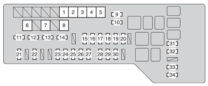 toyota avalon 2011 2012 fuse box diagram auto genius rh autogenius info Toyota Sienna Fuse Box Diagram 2012 toyota avalon fuse box location