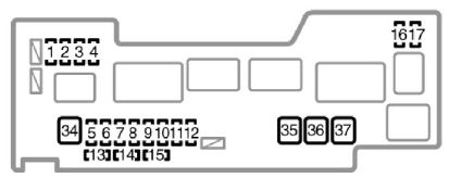 toyota aygo ab10 2005 2011 fuse box diagram auto genius rh autogenius info toyota aygo 2014 fuse box location toyota aygo fuse box layout