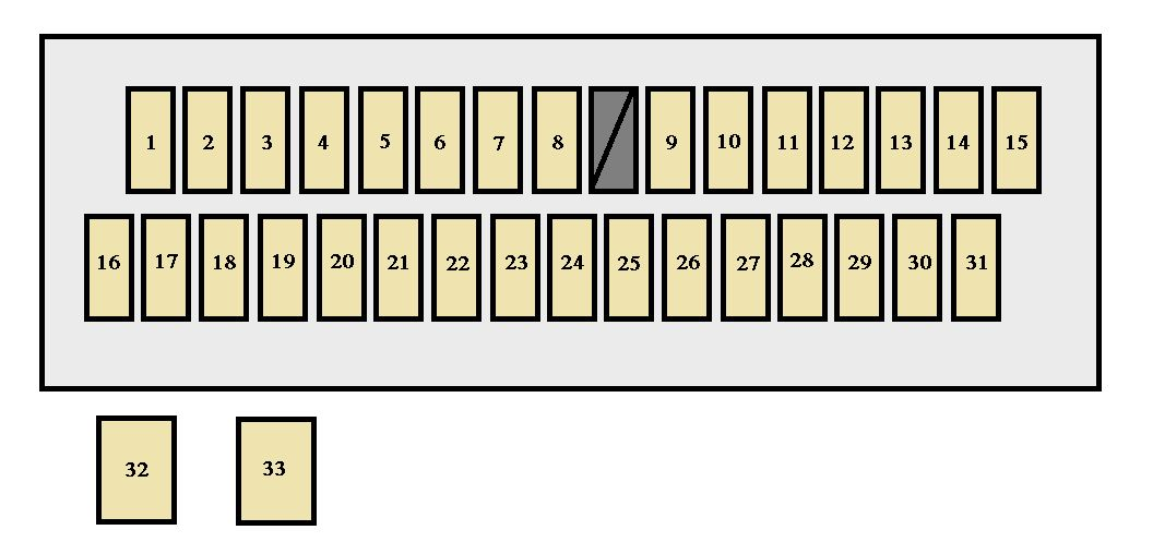 Toyota Camry (2007) - fuse box diagram - Auto Genius