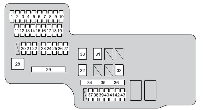 Toyota Aygo  Ab40  From 2014  - Fuse Box Diagram
