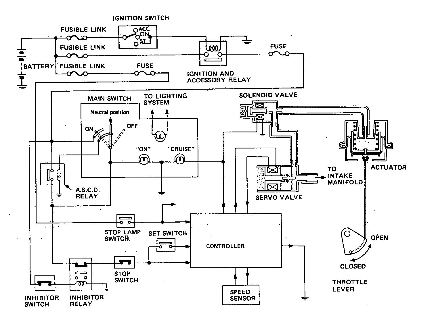 W163 Wiring Diagram Datsun 200sx 1980 Wire Automatic Speed Control Device Nissan Schematic