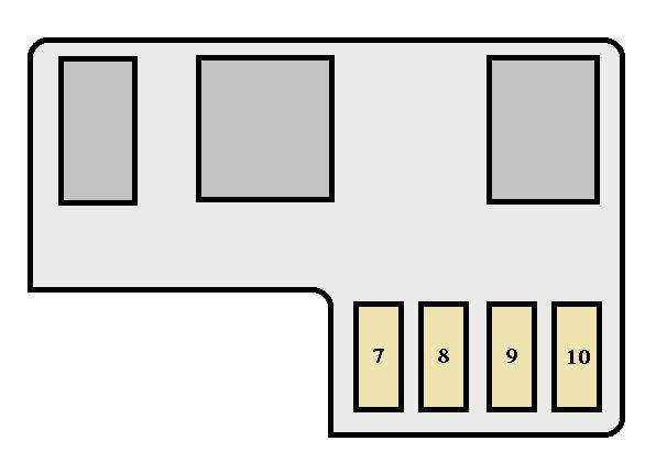 toyota mr2 fuse box diagram
