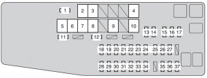 Toyota Camry - fuse box - engine compartment (fuse block)