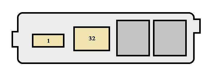 toyota corolla (1998 – 2002) – fuse box diagram