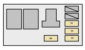 toyota highlander hybrid (2006 - 2007) - fuse box diagram ... 2002 toyota highlander fuse box diagram