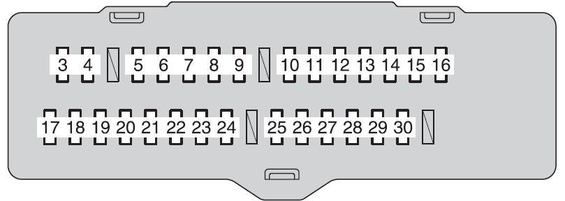 Toyota Highlander Hybrid  From 2011  - Fuse Box Diagram