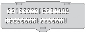 Toyota Highlander mk2 - fuse box - instrument panel (fuse block)