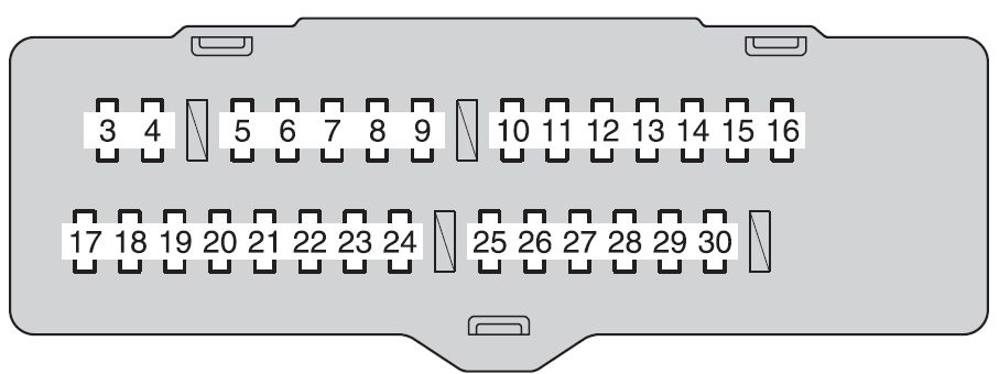 Toyota highlander mk2 fuse box instrument panel fuse block2011 toyota highlander third generation mk3 (xu50; from 2013) fuse toyota fuse box diagram at webbmarketing.co