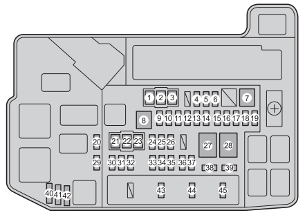 toyota prius plug-in hybrid (2011 – 2015) – fuse box diagram