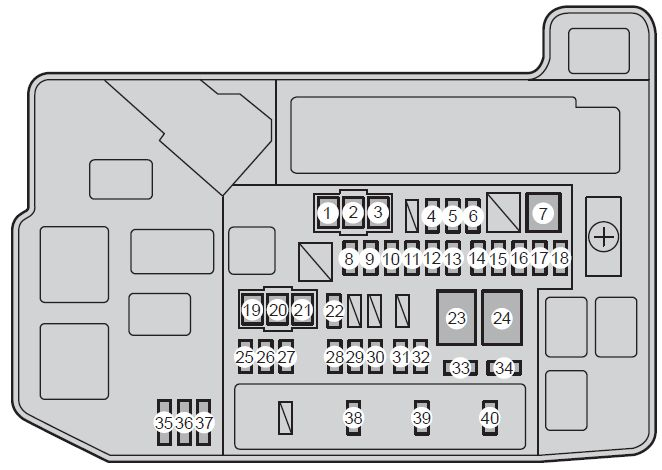 Toyota prius mk3 fuse box engine compartment toyota prius third generation mk3 (xw30; 2010) fuse box diagram 2013 Honda Fit Fuses at soozxer.org
