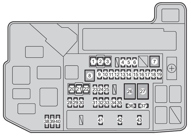 Toyota Prius V (2012) - fuse box diagram - Auto Genius