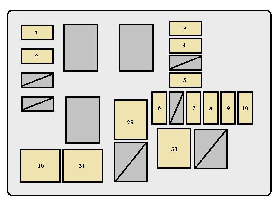 toyota rav4 first generation mk1 xa10 2000 fuse box diagram toyota rav4 first generation mk1 xa10 2000 fuse box diagram