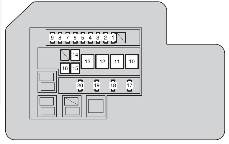 https://www autogenius info/toyota-rav4-xa30-2009-2012-fuse-box-diagram/