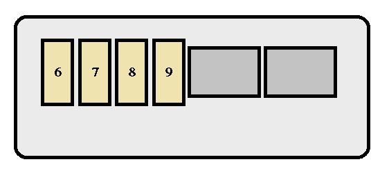toyota seguoia first generation (2003 2004) fuse box diagram 2001 toyota sequoia interior fuse box at 2004 Toyota Sequoia Fuse Box Diagram