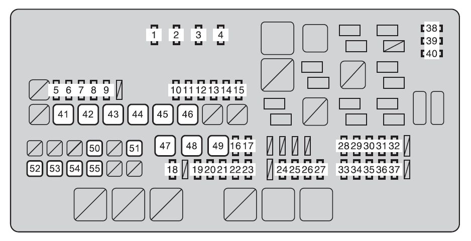 toyota sequoia (2008 – 2011) – fuse box diagram