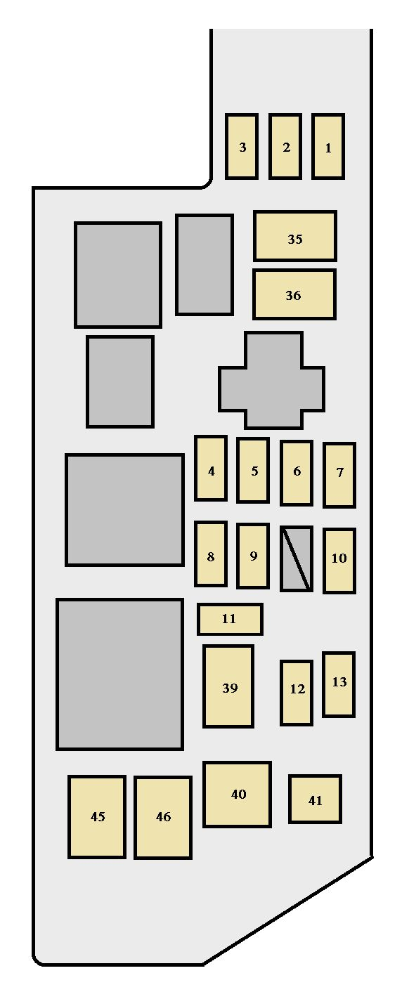 Toyota Sienna First Generation Mk1 Xl10 1998 Fuse Box Diagram Miata Location For1998