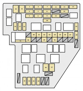 Toyota sienna mk2 fuse box engine compartment 2007 275x300 2007 sienna fuse box diagram trusted wiring diagrams \u2022