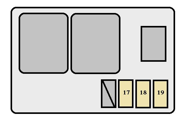 toyota solara first generation mk1 (1999 – 2002) – fuse box diagram