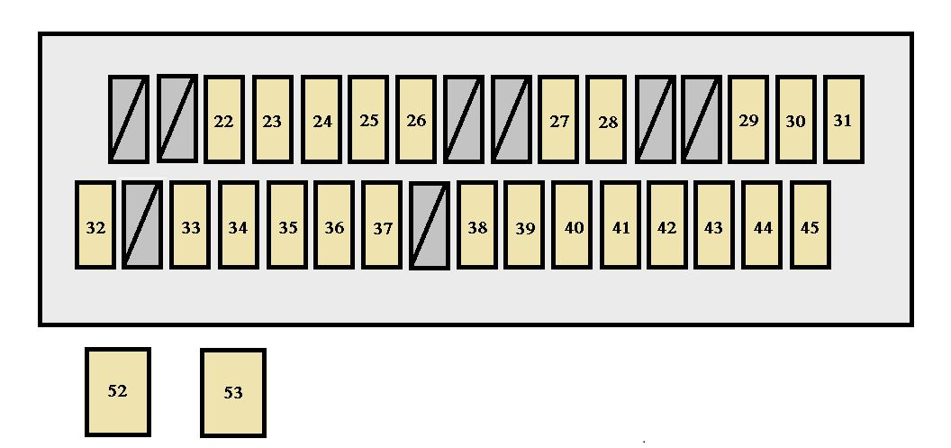 Toyota Solara Second Generation mk2 (2006) - fuse box diagram - Auto GeniusAuto Genius