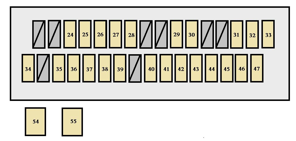 Toyota Solara Second Generation mk2 (2007 - 2009) - fuse box diagram - Auto  GeniusAuto Genius