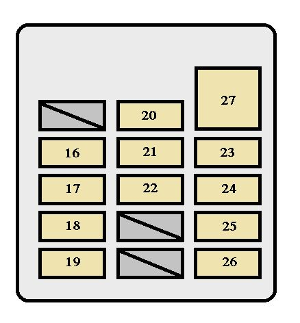 toyota tacoma first generation mk1 2001 2002 fuse box toyota tacoma first generation mk1 2001 2002 fuse box diagram