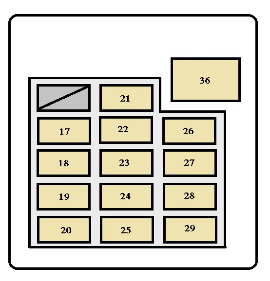 toyota tundra (2001 – 2002) – fuse box diagram