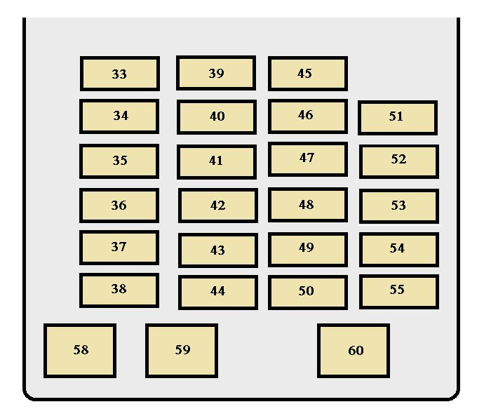 Toyota Tundra (2005 – 2006) – fuse box diagram | Auto Genius