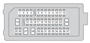 Toyota Camry Hybrid - fuse box - instrument panel