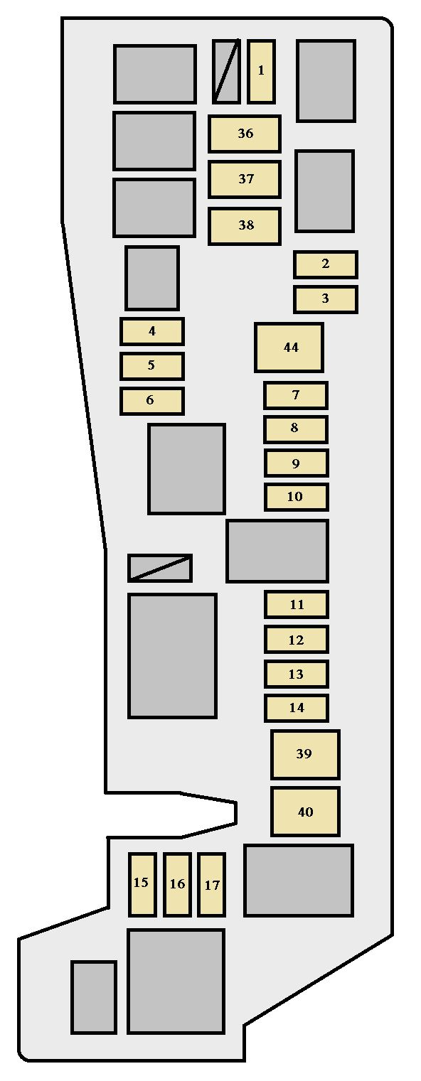 Toyota Corolla (2005 – 2007) – fuse box diagram