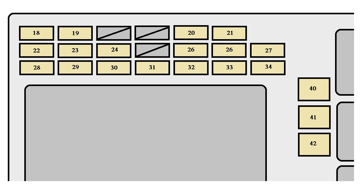 toyota matrix first generation mk e fuse box toyota matrix first generation mk1 e130 2005 2006 fuse box diagram