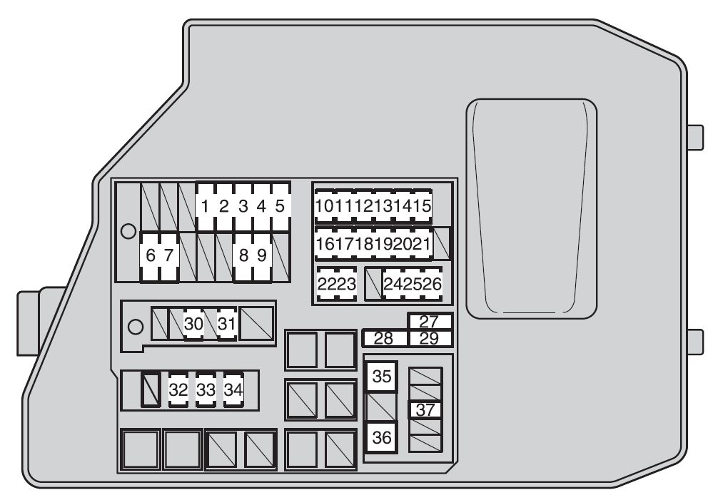 toyota matrix second generation mk e fuse box toyota matrix second generation mk2 e140 2009 2014 fuse box diagram