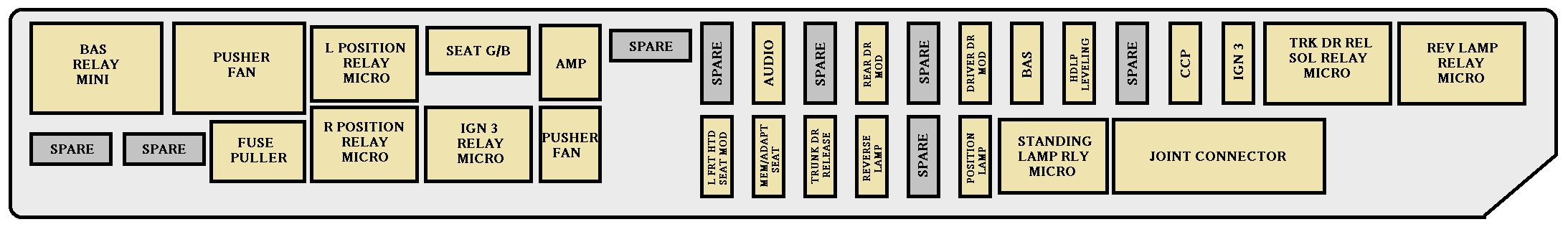 Cadillac Cts  2004  - Fuse Box Diagram
