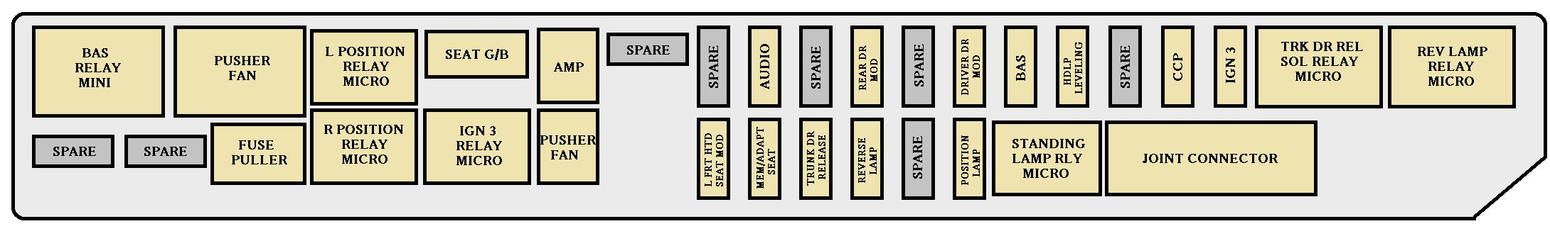 Cadillac CTS (2005 - 2007) - fuse box diagram - Auto Genius
