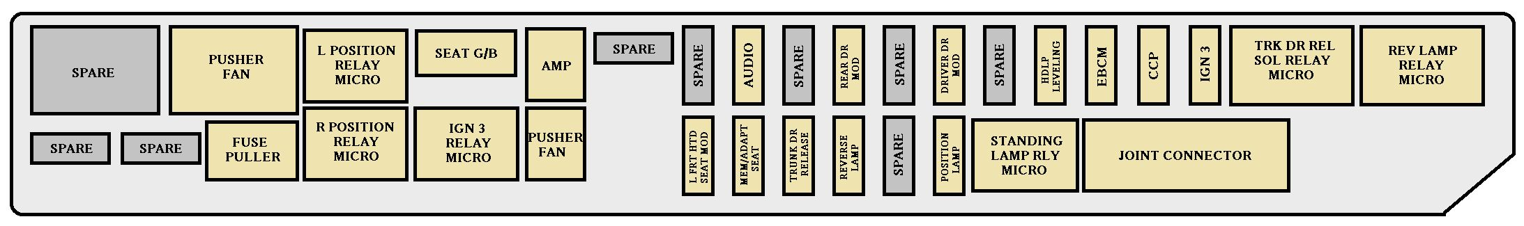 2003 cadillac cts fuse box location 35 wiring diagram 2007 cadillac sts fuse box diagram 2007 Escalade Fuse Diagram