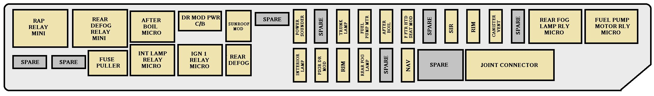 Cadillac CTS (2003) - fuse box diagram - Auto Genius | 2004 Cadillac Cts Fuse Box Diagram |  | Auto Genius